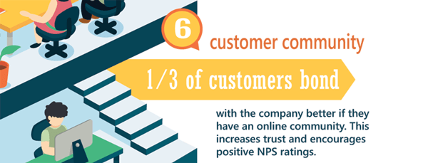 Reasons for Customer Service Software 6