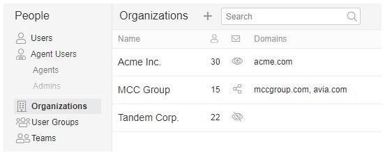 Organizations-Helprace
