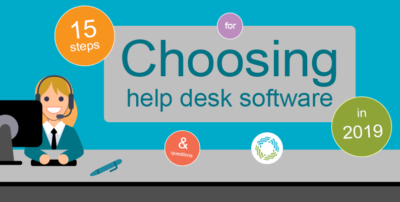 Choosing Help Desk Software